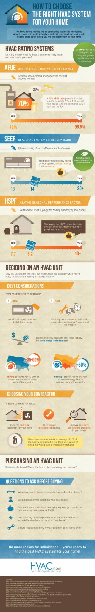 how to choose a furnace infographic