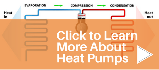 Heat Pump Emergency Heat - The Basics