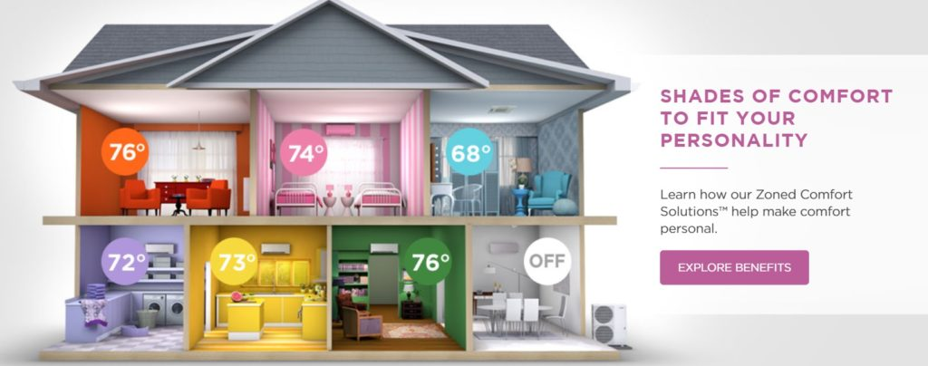 Mitsubishi Heating Systems Are Ductless, Meaning They Use Heat Pumps And  Individual In Room Air Handlers To Deliver Comfort Without The Duct System  Required ...